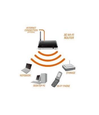 3G Wi-Fi Routeur